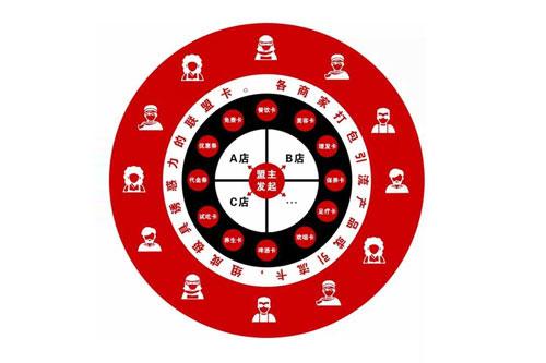 会员卡引流方案有哪些?9个颠覆你认知的引流的方法