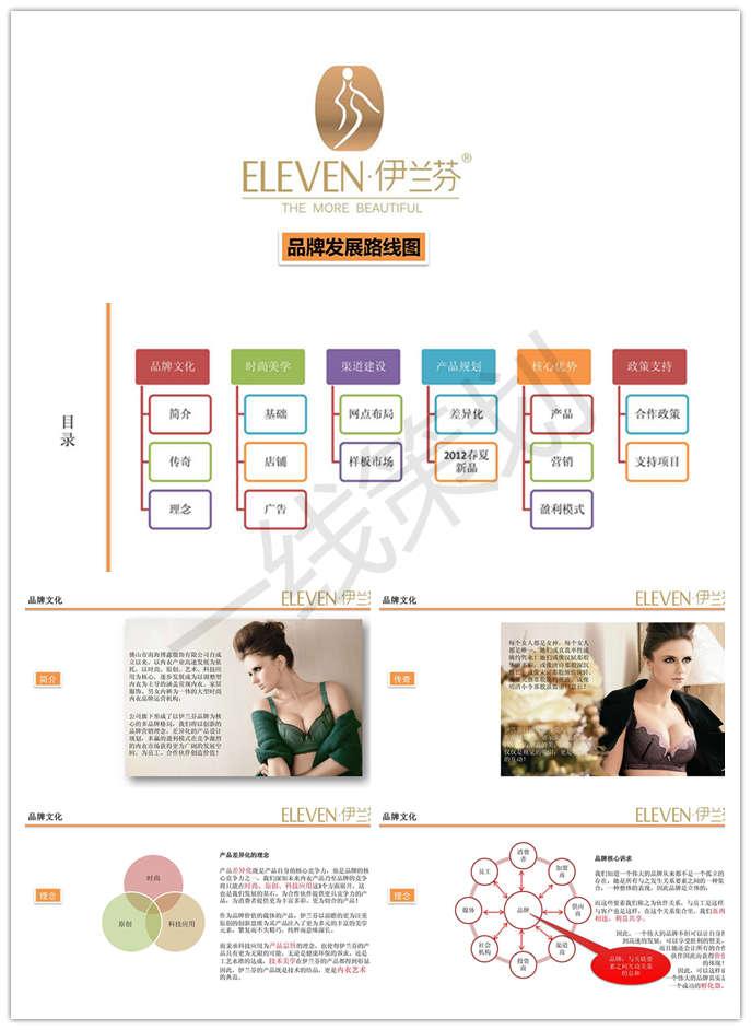 内衣品牌策划方案,伊兰芬品牌发展战略路线图,品牌核心诉求