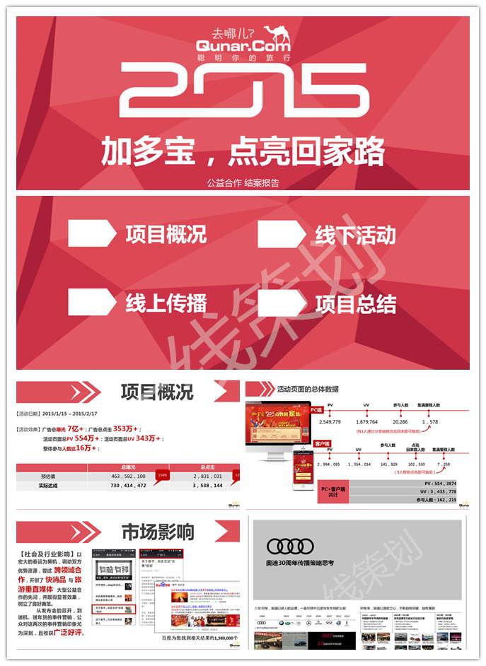 加多宝去哪儿网春节回家公益营销策划方案,提高声势,占领春节营销先机