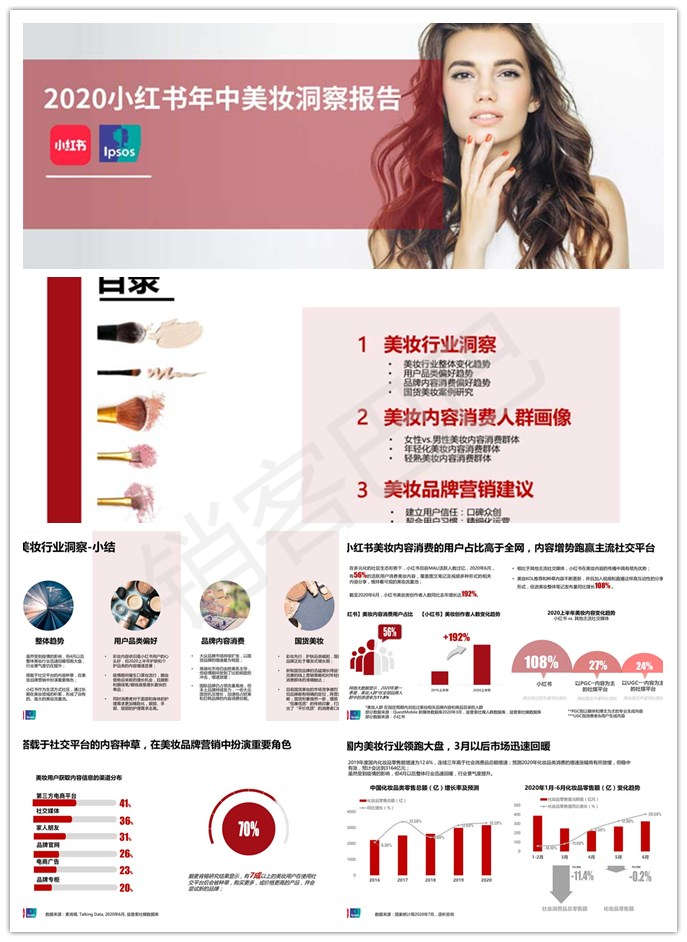 2020小红书年中美妆洞察报告,美妆行业整体趋势分析和品牌营销建议