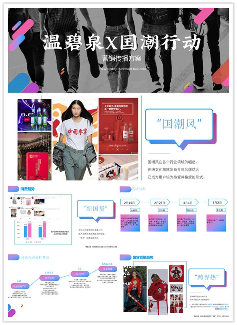 2019温碧泉X国潮行动营销传播方案,现今国货新营销怎么玩?