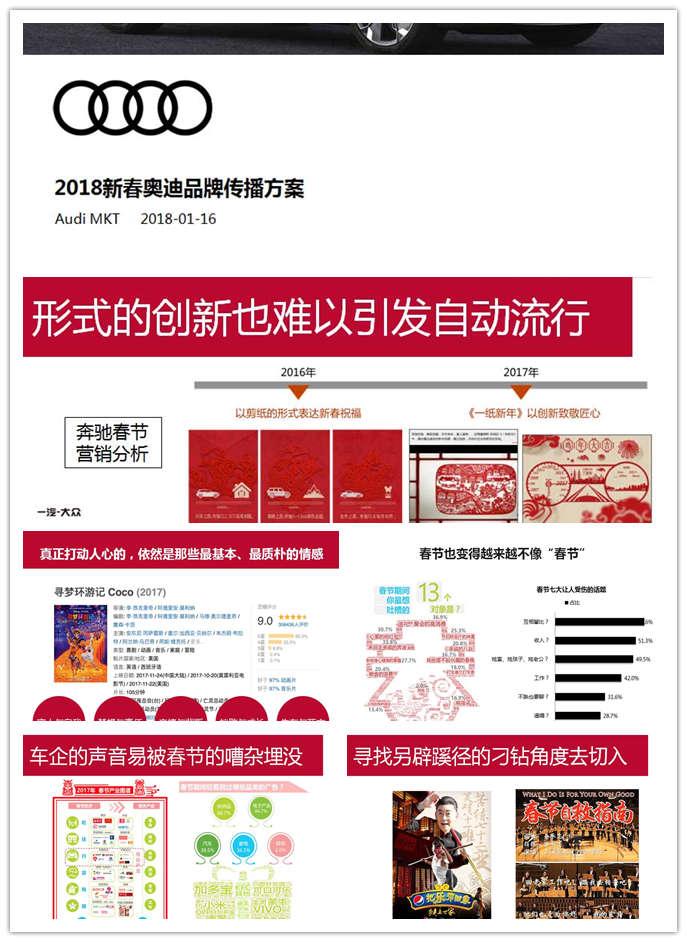 2018奥迪春节活动方案,通过内容创意,传递品牌的新春致意