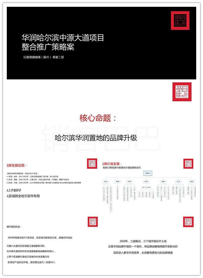 2020华润哈尔滨中源大道项目整合营销推广方案,华润置地的品牌升级策略
