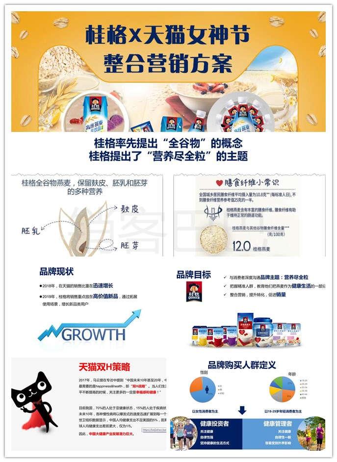 2019桂格X天猫整合营销方案,通过拓展使用场景,增长新品类用户