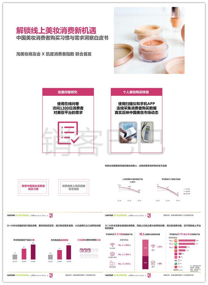 2020美妆护肤行业数据报告,中国美妆消费者购买习惯与需求洞察白皮书