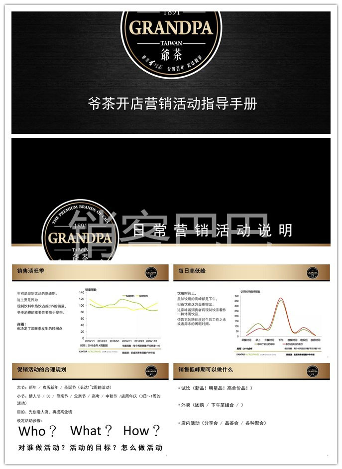 2019爷茶开店营销策划方案,如何刺激消费者欲望加速购买意愿