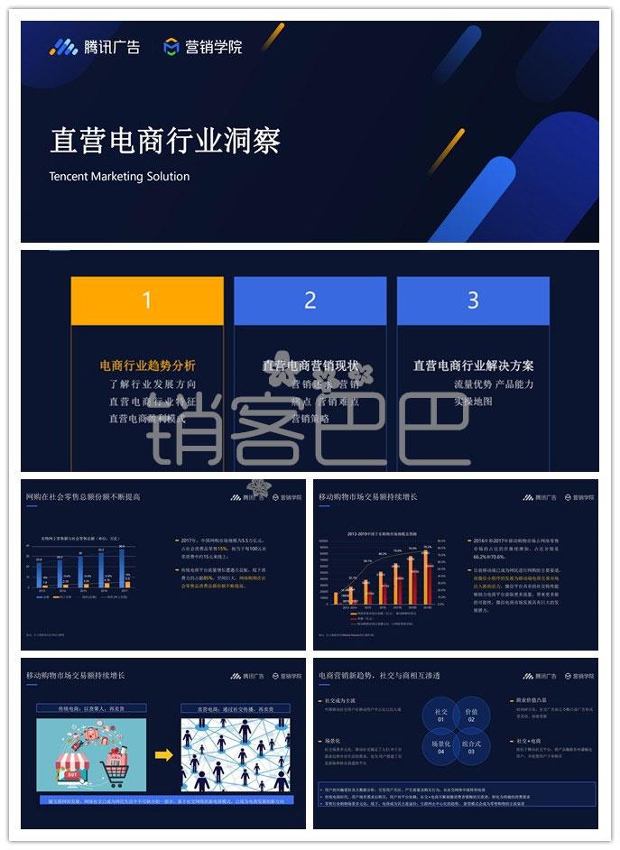 2019电商行业数据分析,直营电商的发展趋势和盈利模式