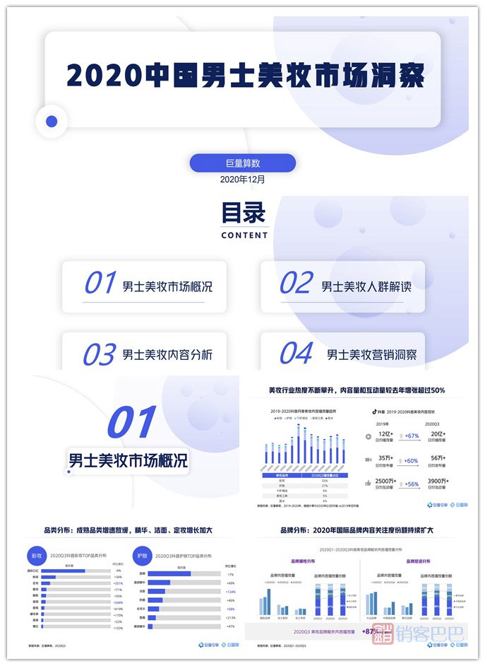 2020年中国男士美妆市场洞察报告,男士美妆人群解读